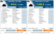 Genybet propose un loto foot en ligne : Les multigrilles sur les paris sportifs