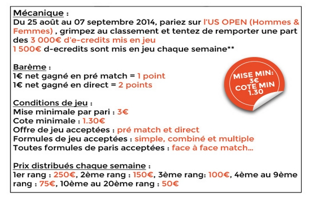 fonctionnement challenge tennis USA de Parionsweb