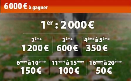 6 000€ pour les meilleurs champions d'automne de Betclic sport