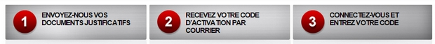 inscription betclic France