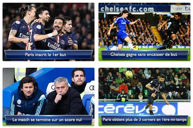 Scénarios Netbet Chelsea-PSG