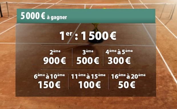 Pariez sur Roland-Garros sur Betclic