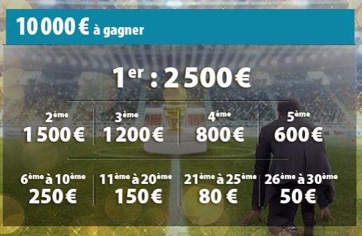 10 000 euros à remporter sur Betclic