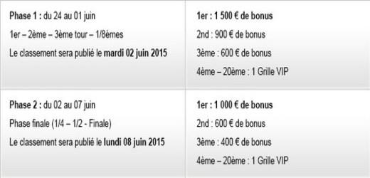 Deux phases du challenge Roland Garros
