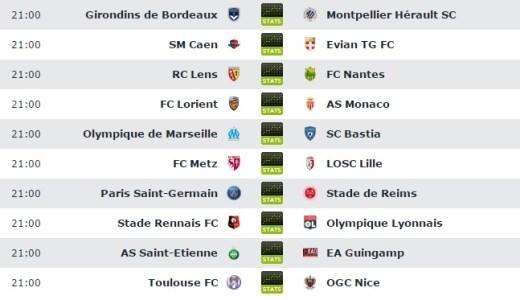 Les matchs de la 38è Journée Ligue 1
