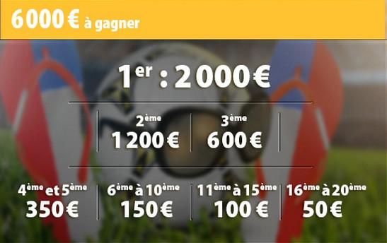 6000€ en jeu sur le challenge foot de betclic