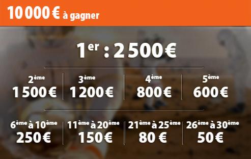 Jusqu'à 2.500 € de bonus sur Betclic