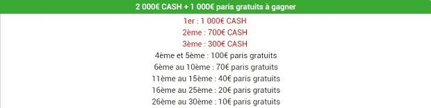 """Gains en cash grâce au """"Boss du Circuit"""""""
