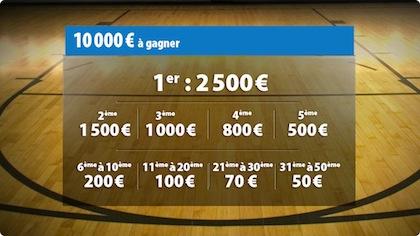 Betclic met en jeu 10000€avec le Challenge NBA Playoffs