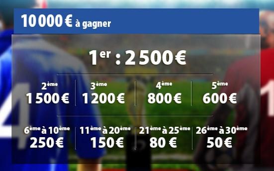 10.000€ mis en jeu par Betclic pour le Challenge foot