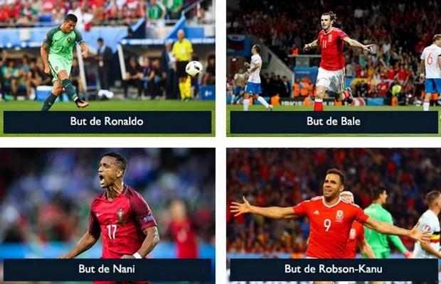 Buteur en or sur NetBet pour Portugal-Pays de Galles