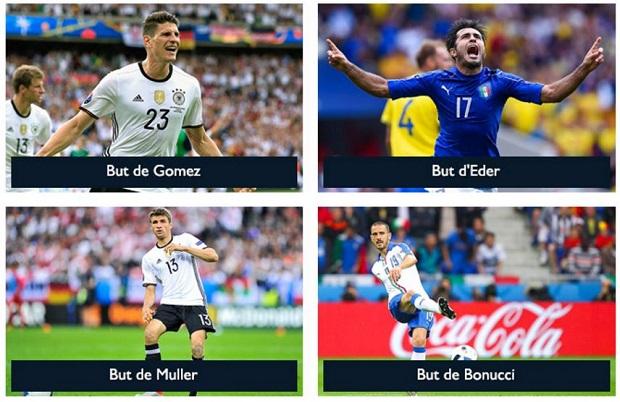 """Voici les 4 scenarios de l'offre """"Buteur en Or"""" de Netbet pour Allemagne-Italie"""