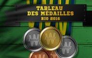 Misez sur les JO 2016 de Rio avec Winamax et profitez des 15.000€ mis en jeu avec le « Tableau des médailles »