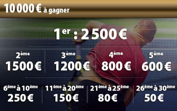 Tableau des dotations du challenge US Open de septembre sur Betclic
