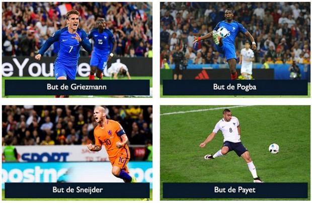 Buteurs de France/Pays-Bas avec NetBet