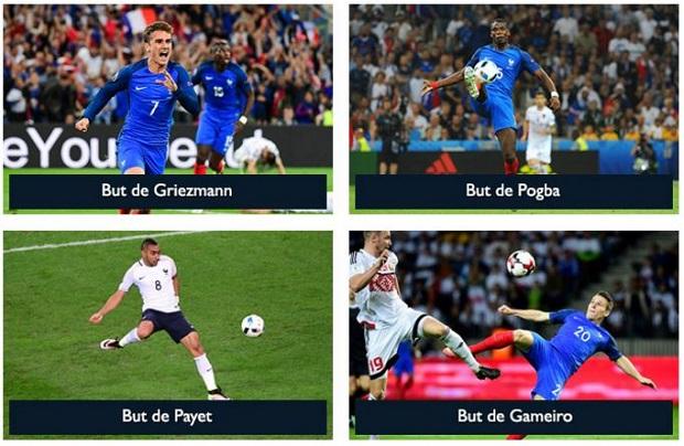 Avec NetBet, sélectionnez le joueur français qui inscrira un but lors contre la Bulgaire et gagnez jusqu'à 20 €