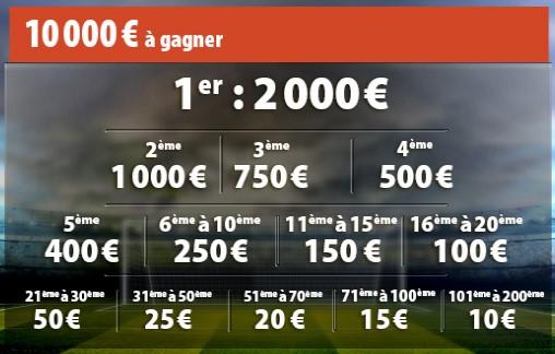 La répartition des 10.000€ mis en jeu sur le foot par Betclic