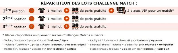 Résumé des récompenses pour le challenge match sur PMU