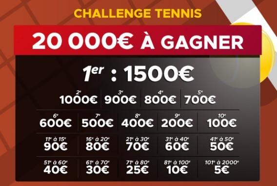 Jusqu'à 1.500€ à remporter sur Betclic pour Roland Garros