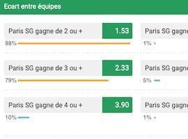 Paris handicap proposés par les bookmakers