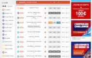 Test de PMU Sport : notre avis et celui des utilisateurs sur le bonus, les cotes, les offres promotionnelles, l'application mobile…
