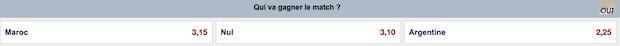Résultat du match Argentine/Maroc sur NetBet