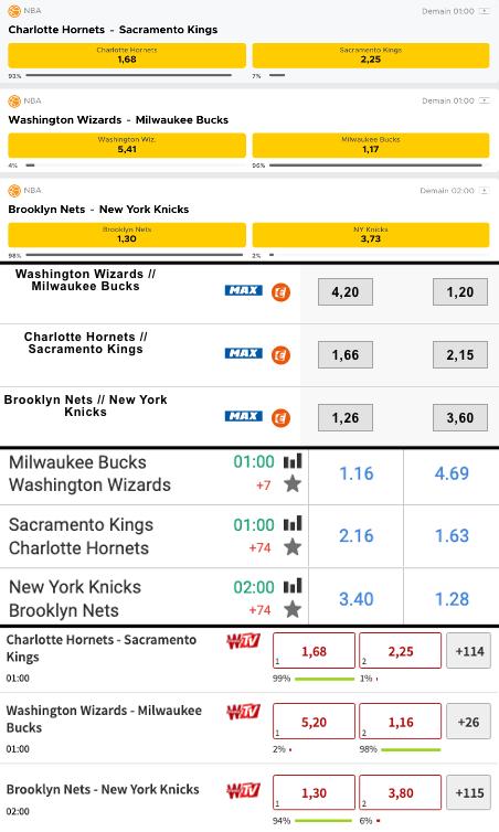 Comparatif cotes NBA